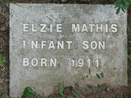 MATHIS, ELZIE - Pope County, Arkansas | ELZIE MATHIS - Arkansas Gravestone Photos