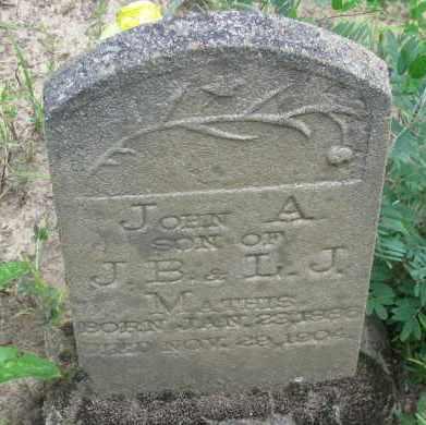MATHIS, JOHN A - Pope County, Arkansas   JOHN A MATHIS - Arkansas Gravestone Photos