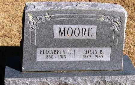 MOORE, LOUIS B - Pope County, Arkansas | LOUIS B MOORE - Arkansas Gravestone Photos