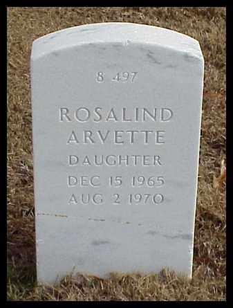 PORTER, ROSALIND ARVETTE - Pulaski County, Arkansas | ROSALIND ARVETTE PORTER - Arkansas Gravestone Photos