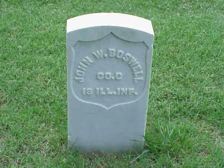 BOSWELL (VETERAN UNION), JOHN W - Pulaski County, Arkansas | JOHN W BOSWELL (VETERAN UNION) - Arkansas Gravestone Photos