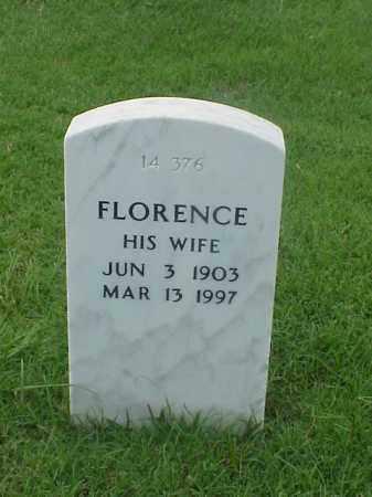 BROWN, FLORENCE - Pulaski County, Arkansas | FLORENCE BROWN - Arkansas Gravestone Photos