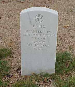 BYRD, EFFIE - Pulaski County, Arkansas | EFFIE BYRD - Arkansas Gravestone Photos