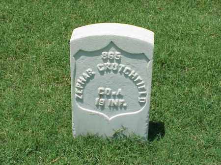 CRUTCHFIELD (VETERAN UNION), ZEPHAR - Pulaski County, Arkansas | ZEPHAR CRUTCHFIELD (VETERAN UNION) - Arkansas Gravestone Photos