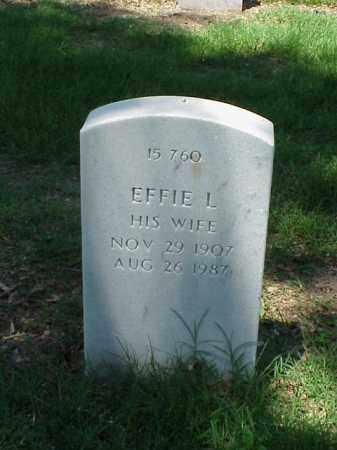 GEORGE, EFFIE L - Pulaski County, Arkansas | EFFIE L GEORGE - Arkansas Gravestone Photos