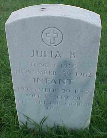 GOULD, JULIA B. - Pulaski County, Arkansas | JULIA B. GOULD - Arkansas Gravestone Photos