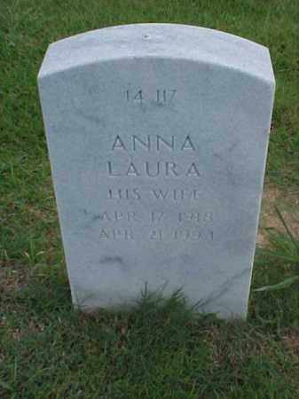 HILL, ANNA LAURA - Pulaski County, Arkansas | ANNA LAURA HILL - Arkansas Gravestone Photos