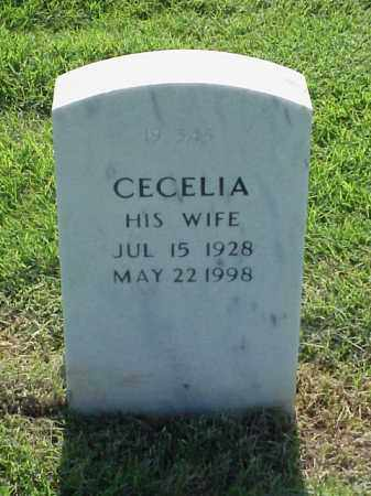 HOLLOWAY, CECELIA - Pulaski County, Arkansas   CECELIA HOLLOWAY - Arkansas Gravestone Photos