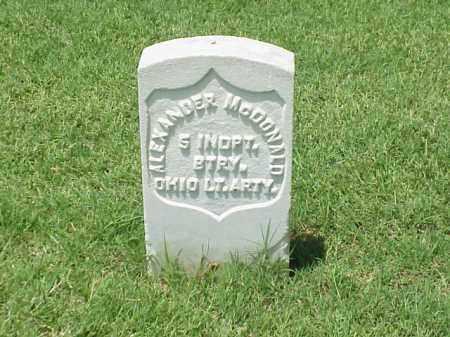MCDONALD (VETERAN UNION), ALEXANDER - Pulaski County, Arkansas | ALEXANDER MCDONALD (VETERAN UNION) - Arkansas Gravestone Photos