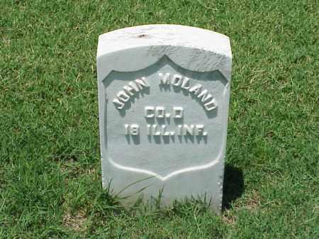 MOLAND (VETERAN UNION), JOHN - Pulaski County, Arkansas | JOHN MOLAND (VETERAN UNION) - Arkansas Gravestone Photos