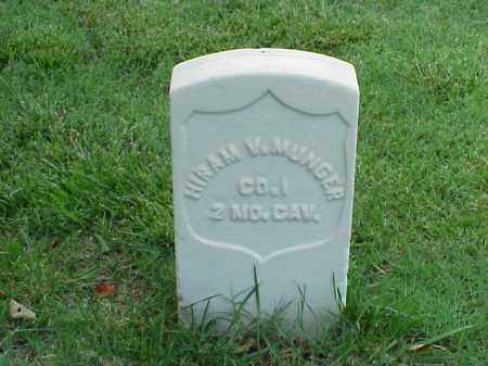 MUNGER (VETERAN UNION), HIRAM V - Pulaski County, Arkansas | HIRAM V MUNGER (VETERAN UNION) - Arkansas Gravestone Photos