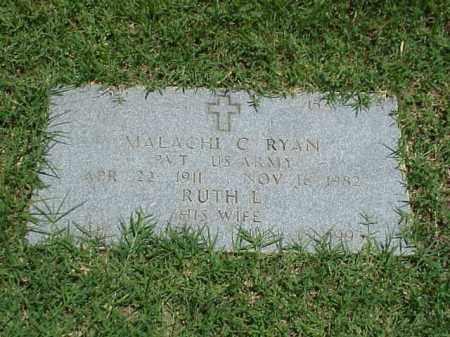 RYAN, RUTH L - Pulaski County, Arkansas | RUTH L RYAN - Arkansas Gravestone Photos