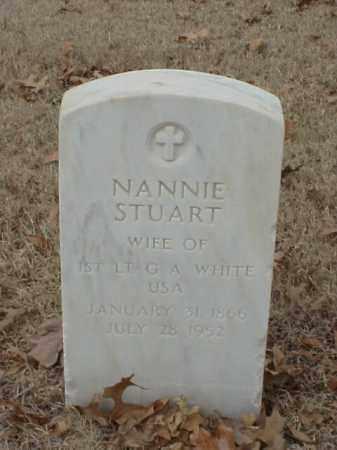 STUART WHITE, NANNIE - Pulaski County, Arkansas | NANNIE STUART WHITE - Arkansas Gravestone Photos