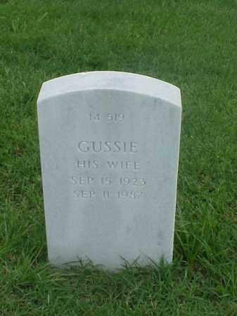 WRIGHT, GUSSIE - Pulaski County, Arkansas | GUSSIE WRIGHT - Arkansas Gravestone Photos