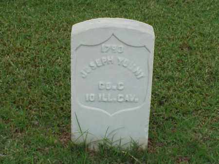 YOUNT (VETERAN UNION), JOSEPH - Pulaski County, Arkansas | JOSEPH YOUNT (VETERAN UNION) - Arkansas Gravestone Photos