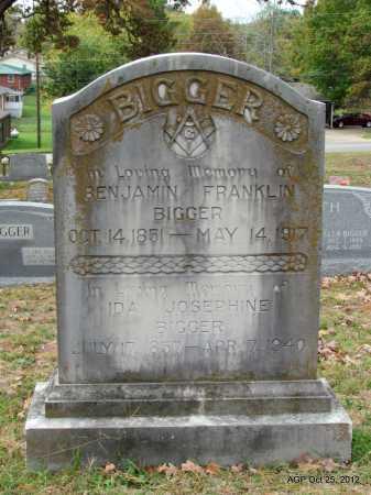BIGGER, IDA JOSEPHINE - Randolph County, Arkansas | IDA JOSEPHINE BIGGER - Arkansas Gravestone Photos