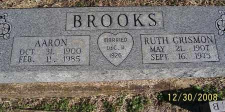 BROOKS, RUTH - Randolph County, Arkansas | RUTH BROOKS - Arkansas Gravestone Photos