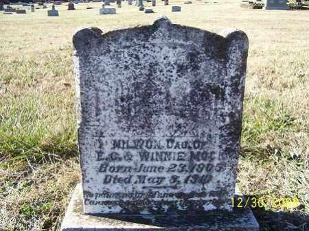 MOCK, NILWON - Randolph County, Arkansas | NILWON MOCK - Arkansas Gravestone Photos