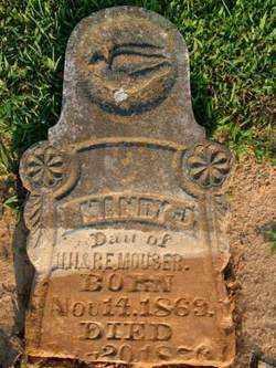 MOUSER, MANDIA - Sebastian County, Arkansas   MANDIA MOUSER - Arkansas Gravestone Photos
