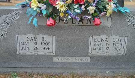 HOLLAND, SAM B. - Yell County, Arkansas | SAM B. HOLLAND - Arkansas Gravestone Photos