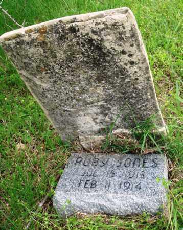 JONES, RUBY - Baxter County, Arkansas   RUBY JONES - Arkansas Gravestone Photos