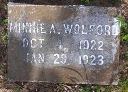 WOLFORD, MINNIE A. - Baxter County, Arkansas | MINNIE A. WOLFORD - Arkansas Gravestone Photos