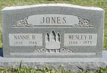 JONES, NANNIE B. - Benton County, Arkansas | NANNIE B. JONES - Arkansas Gravestone Photos