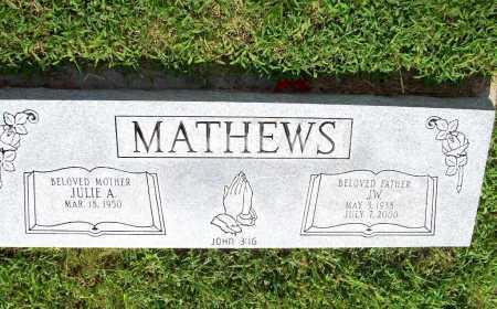 MATHEWS, J. W. - Benton County, Arkansas | J. W. MATHEWS - Arkansas Gravestone Photos
