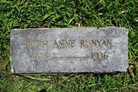 RUNYAN, RUTH ANNE - Benton County, Arkansas | RUTH ANNE RUNYAN - Arkansas Gravestone Photos