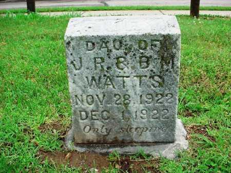 WATTS, RUBY - Benton County, Arkansas | RUBY WATTS - Arkansas Gravestone Photos