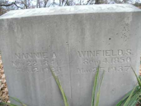 ALBRIGHT, WINFIELD SCOTT - Boone County, Arkansas | WINFIELD SCOTT ALBRIGHT - Arkansas Gravestone Photos