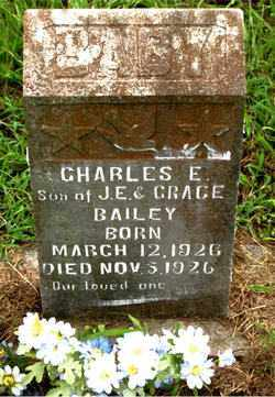 BAILEY, CHARLES - Boone County, Arkansas   CHARLES BAILEY - Arkansas Gravestone Photos