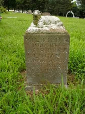 LOGAN, MILDRED W. - Boone County, Arkansas | MILDRED W. LOGAN - Arkansas Gravestone Photos
