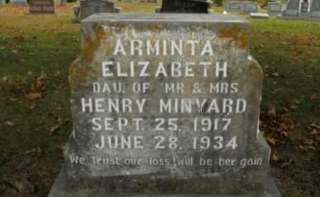MINYARD, ARMINTA ELIZABETH - Boone County, Arkansas   ARMINTA ELIZABETH MINYARD - Arkansas Gravestone Photos