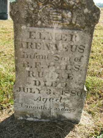 RUBLE, ELMER IRENAEUS - Boone County, Arkansas   ELMER IRENAEUS RUBLE - Arkansas Gravestone Photos