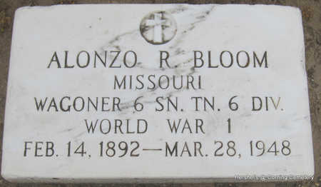 BLOOM  (VETERAN WWI), ALONZO R - Clay County, Arkansas | ALONZO R BLOOM  (VETERAN WWI) - Arkansas Gravestone Photos