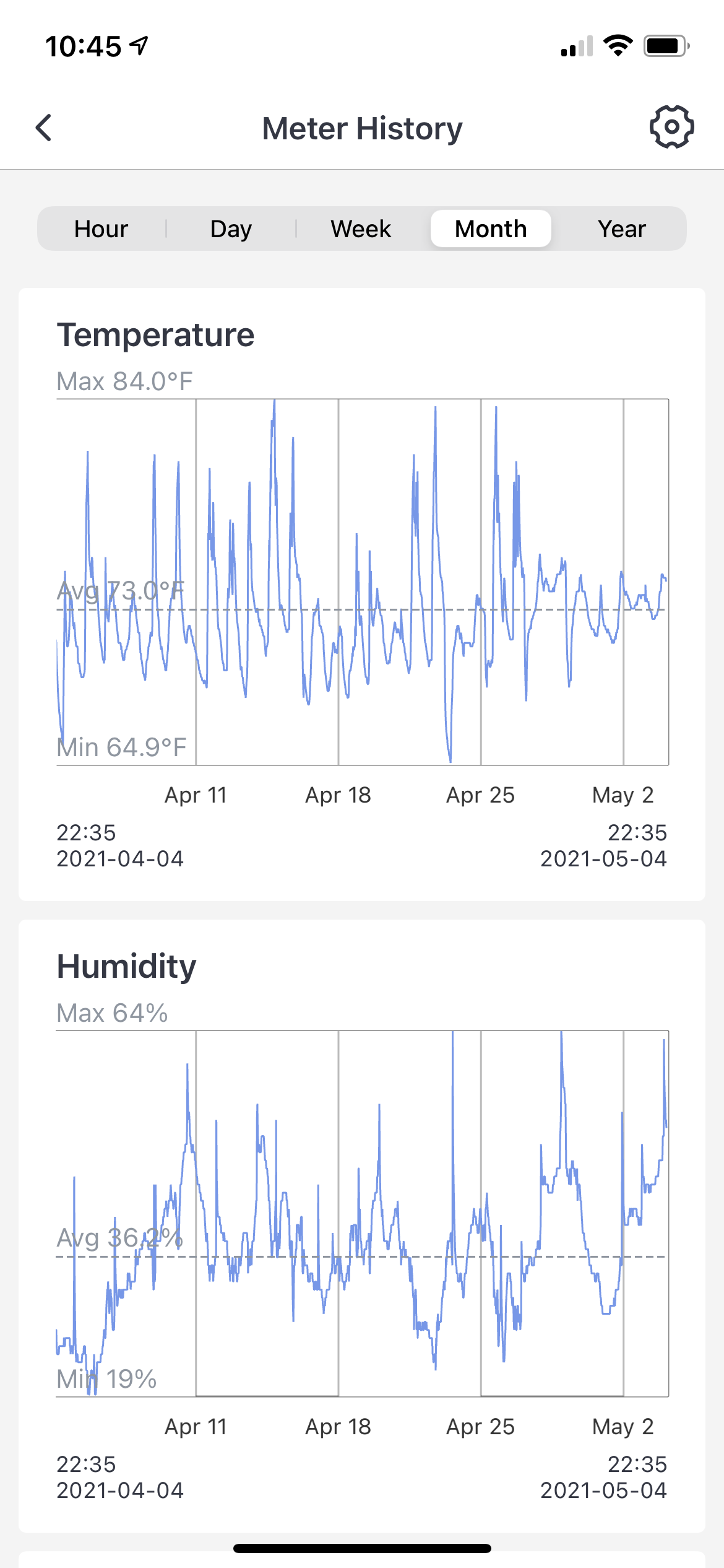 switchbot app humidifier temperature logs