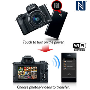 Details about Canon EOS M50 Wi-Fi Digital ILC Camera & EF-M 15-45mm &  55-200mm IS STM Lens Kit