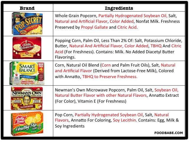 Homemade Popcorn Recipe |  Healthy Popcorn Recipe | Kids Snacks Recipes