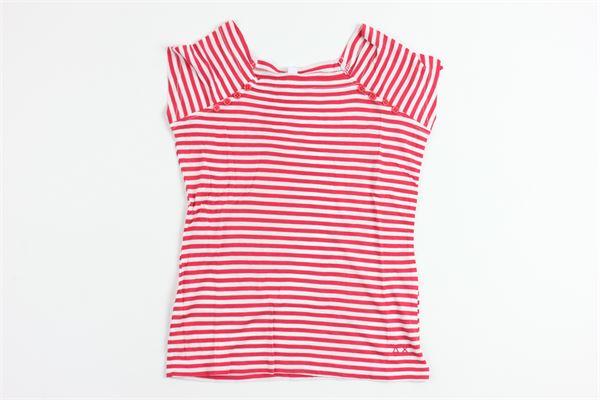 SUN68 | t_shirt | CP14429RED