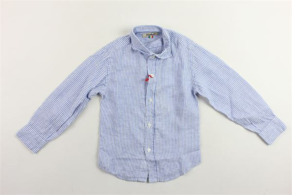 NUPKEET | Shirts | BATBLU