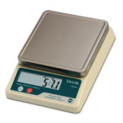 Taylor Scales