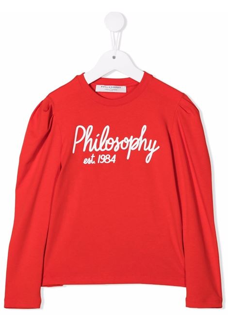Philosofy kids      PJTS67JE95YP0033003