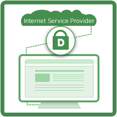 Your ISP can also see your search terms. Disconnect prevents ISPs from accessing your searches.