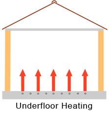 Installing Underfloor Heating 00012