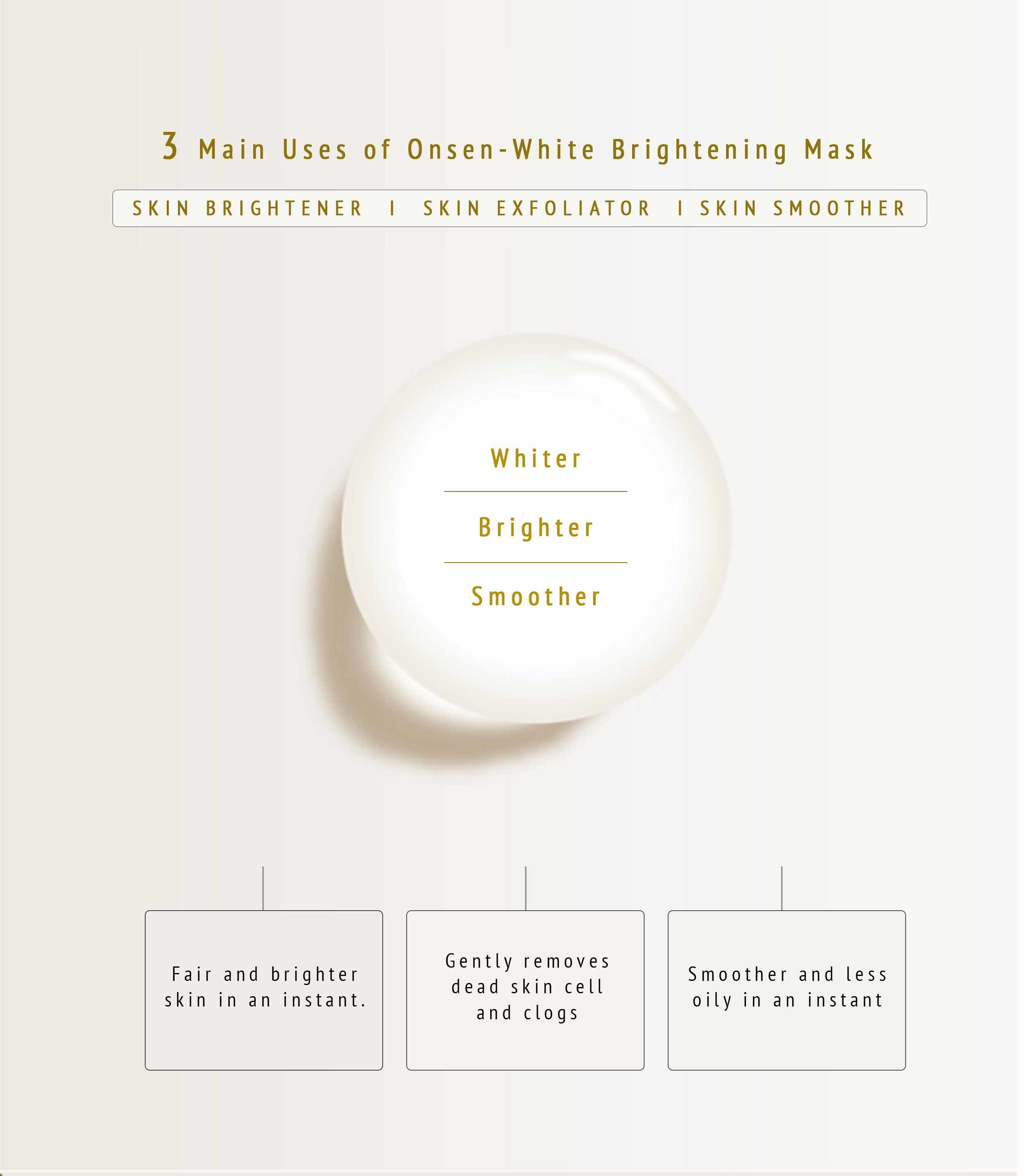 ALL NEW Danjunna Onsen-White Brightening Mask