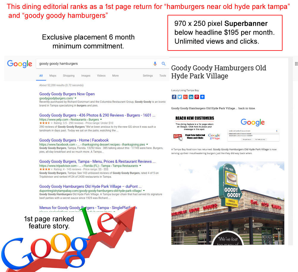 """Search Ranked Feature """"Goody Goody Hamburgers"""" and """"Hamburgers Old Hyde Park"""" RANKED0002"""