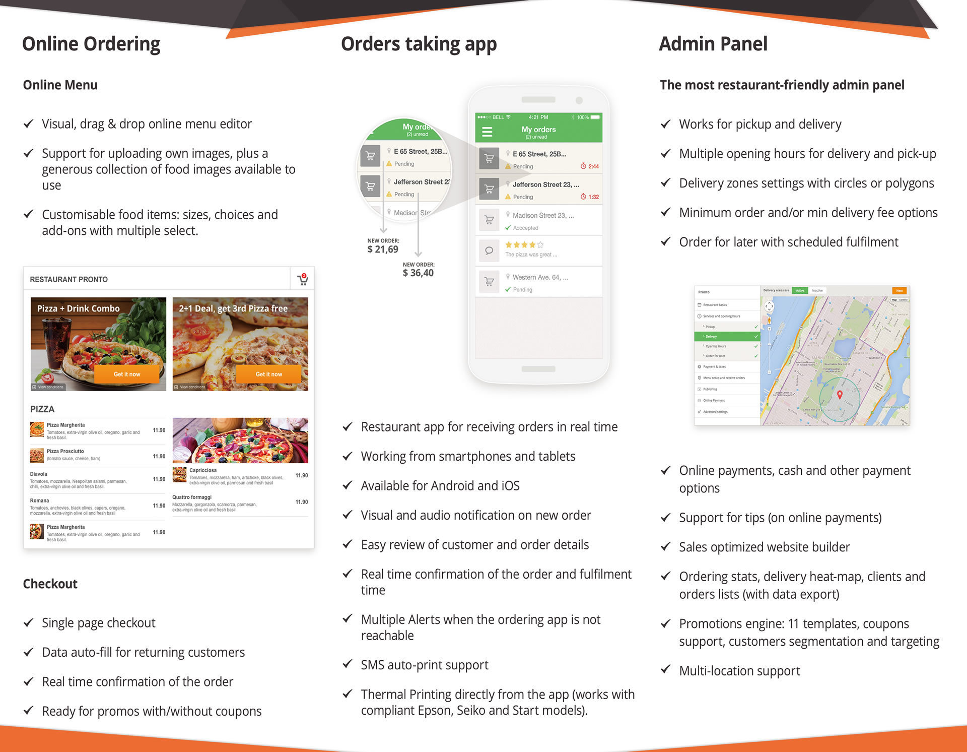 Online Ordering System for Restaurants & Take Aways