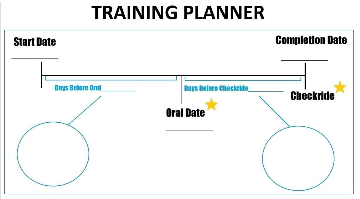 Demo Training Planner 00011