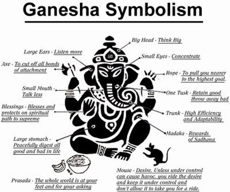 Ganesha 4 armed